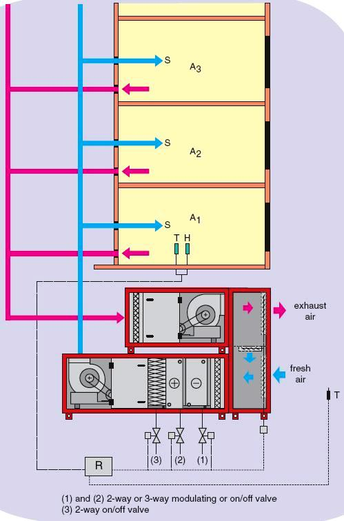 Electrical Wiring Diagram For Buildings : Air conditioning system configurations part two
