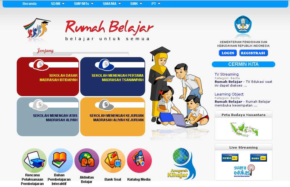 Bank Soal Sd Soalmatematikacom Media Online Belajar