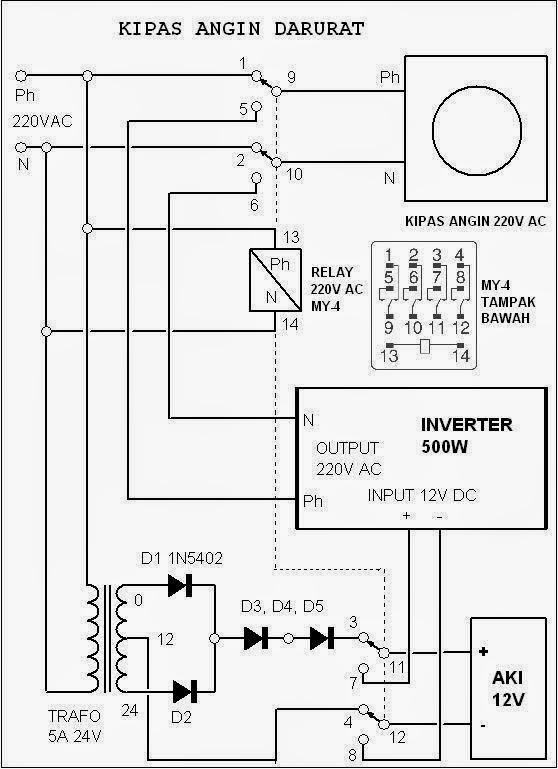 Sistem Keamanan dan Otomatisasi Rumah     Kipas       Angin    Darurat