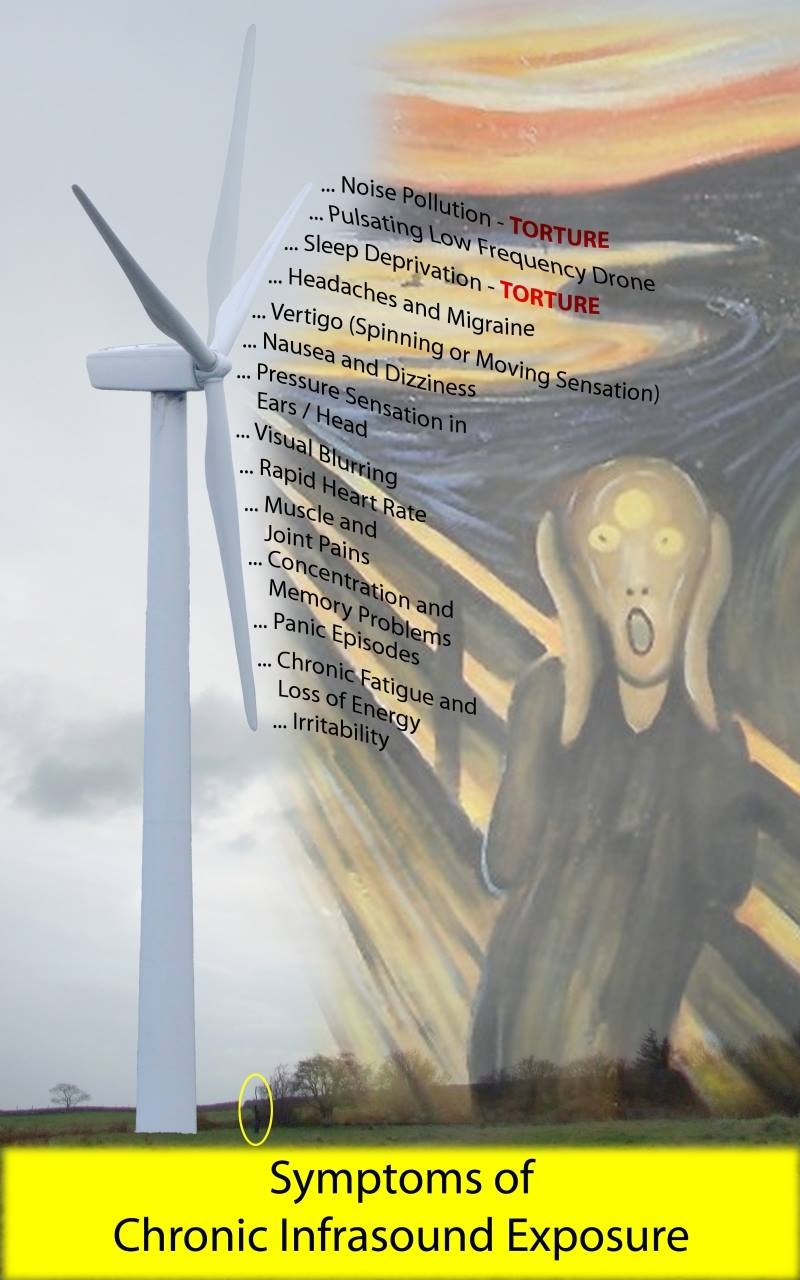 Wind Farm Illness
