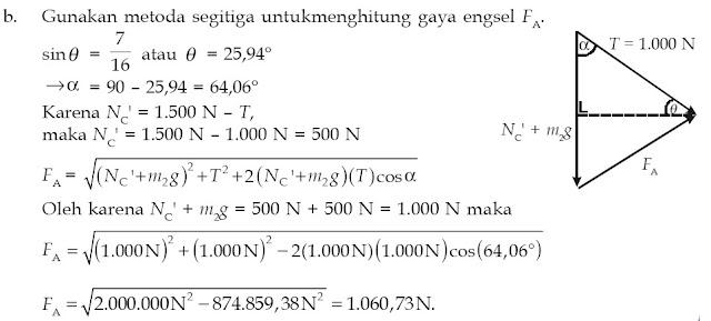metoda segitiga untukmenghitung gaya engsel FA