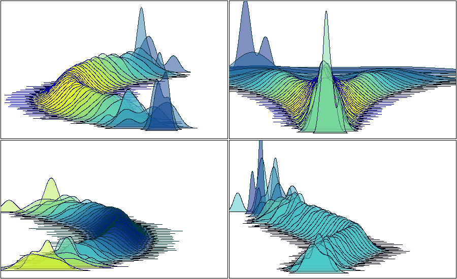 Econometrics by simulation waterfall and 3d plotting exploration taking the very cool waterfall graph code posted by robert grant i have added some features resistance to distributions with sparse data at some areas ccuart Image collections