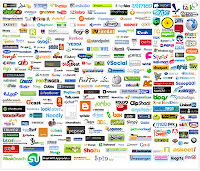 picture of hundreds of Social Media Logos