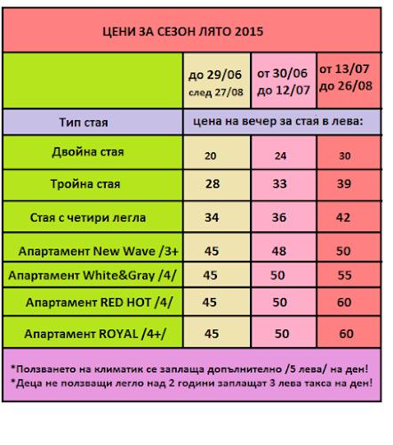 Цени за сезон 2015