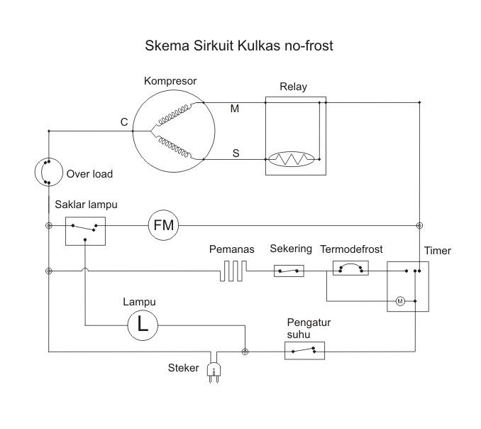 Wiring Diagram No Frost Refrigerator : Kulkas dan cara kerja nya s p