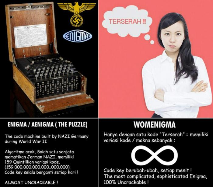 Enigma Vs Womenigma