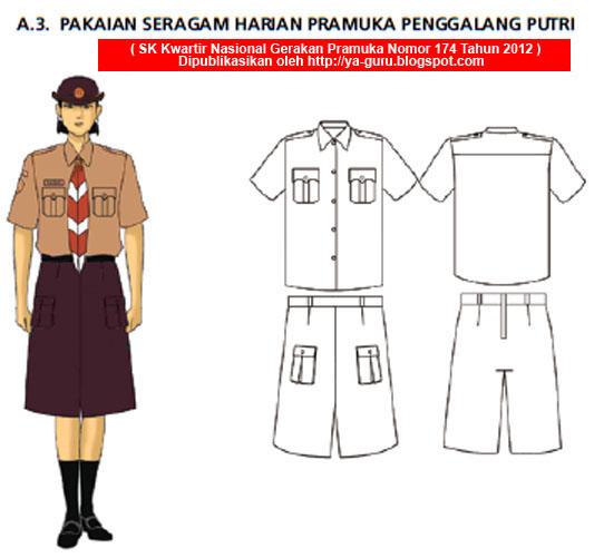 Read more on Data dapodik info pendataan .