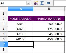 membuat daftar barang dengan kode barang serta fungsi Sort Order Vlookup pada LibreOffice Calc
