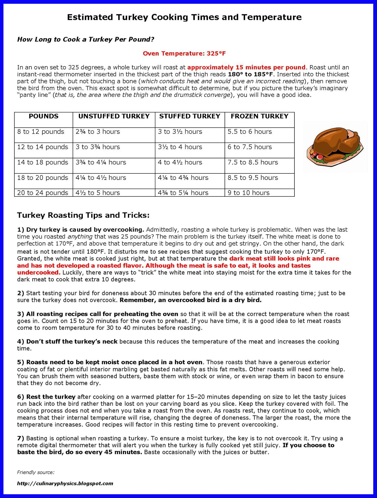 Cooking Turkey Chart >> turkey cooking time