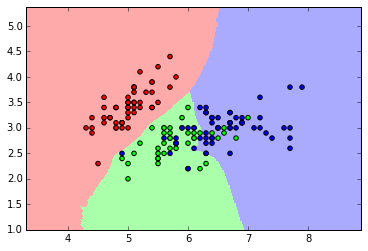 Nearest neighbor scikit learn