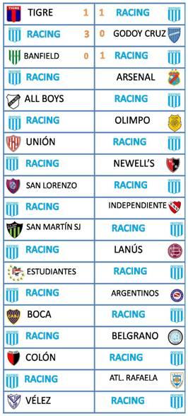 Fixture TORNEO APERTURA 2011