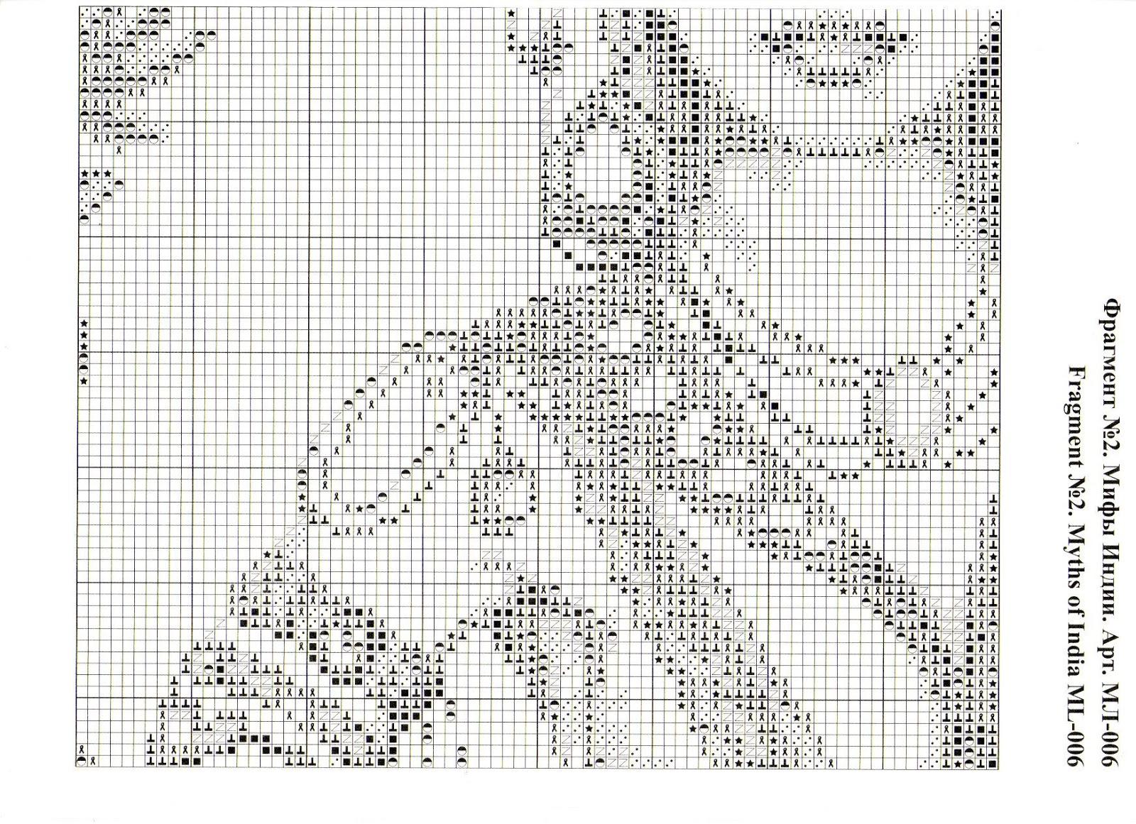Наборы для вышивания Золотое Руно каталог: схемы для 26