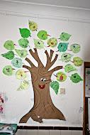 El árbol de la lectura