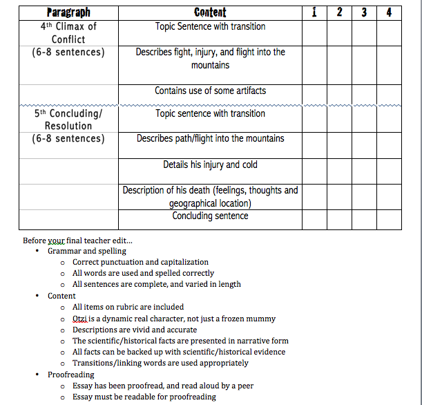 Rubric 5 paragraph essay middle school
