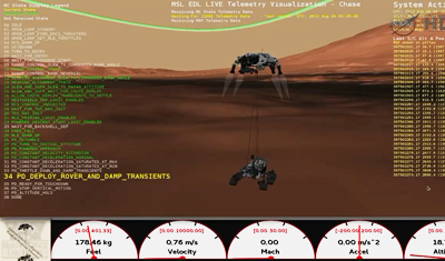 Curiosity MSL lands on Mars. Sky crane stage after the descent stage slows down the fall to a gentle speed. 6 August 2012. NASA/JPL.