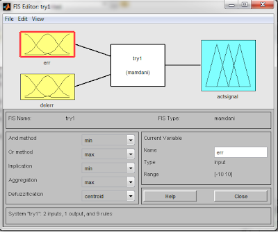 Dc motor control using fuzzy logic design the fuzzy logic for Dc motor controller design