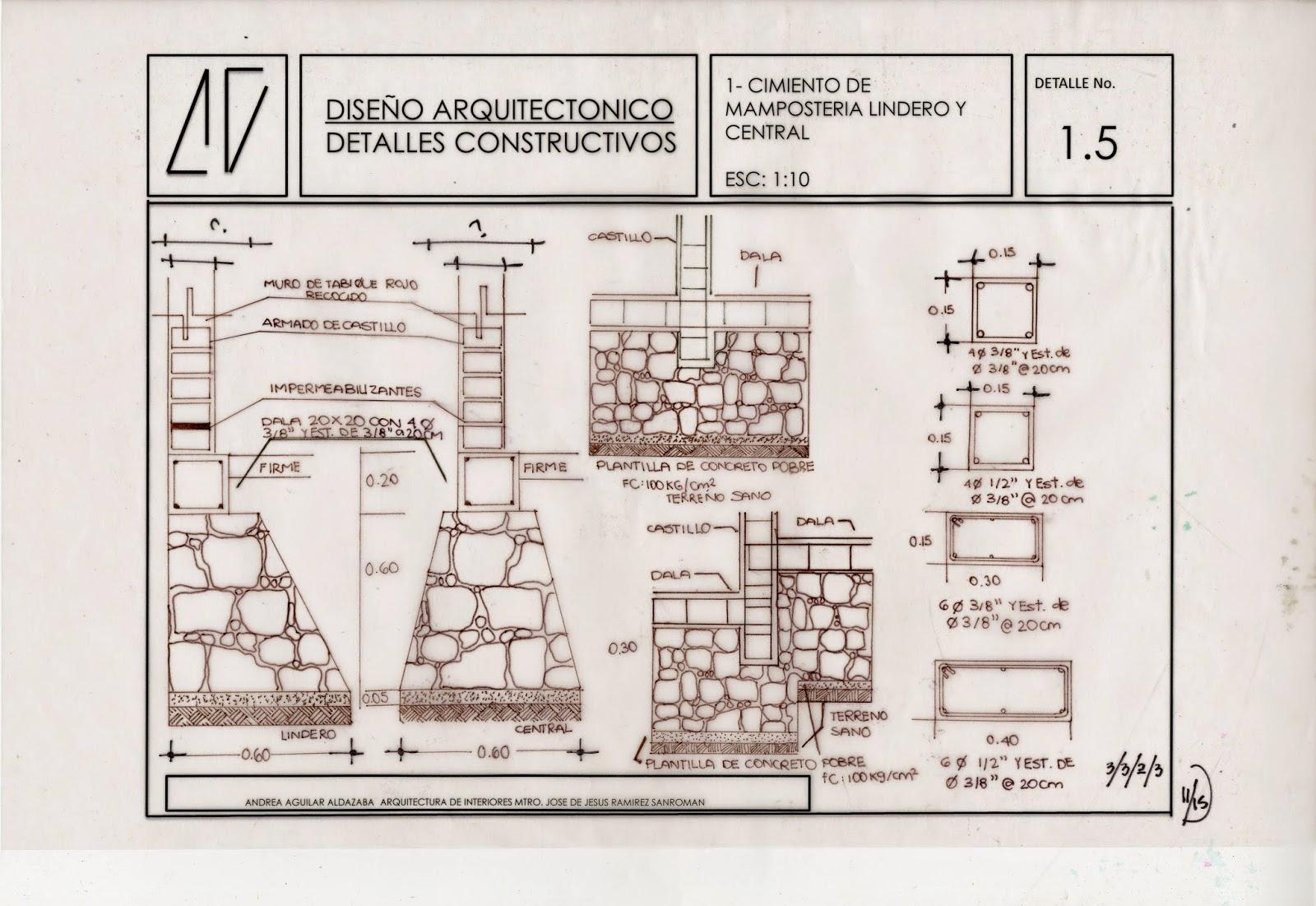 Materiales y procedimientos de la construcci n detalle - Tipos de mamposteria de piedra ...