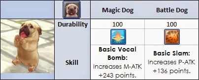 Eden Eternal Pet skills