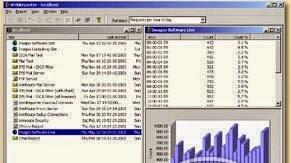 برنامج التصفح الخفي  WebReporter for IMS