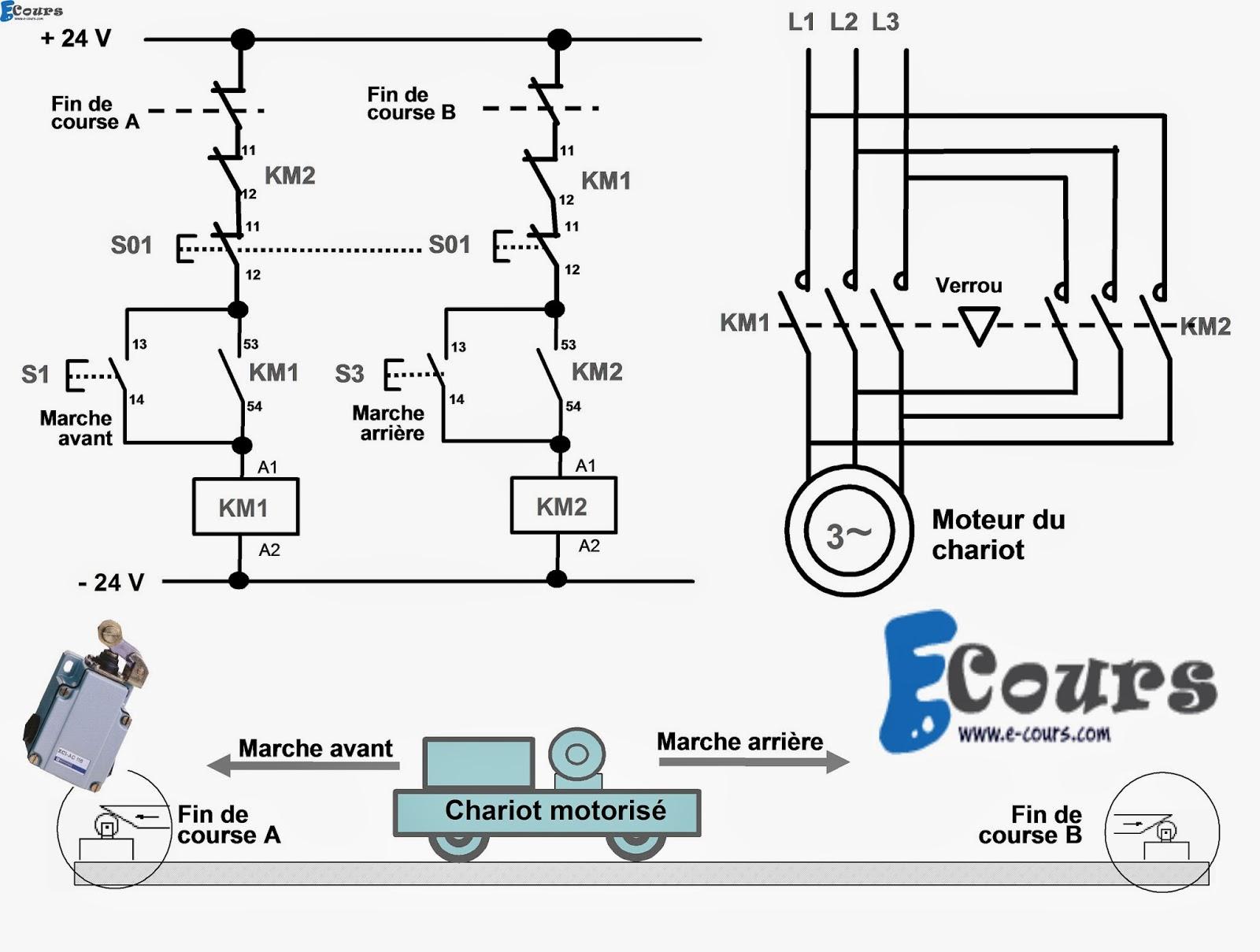 les capteurs pdf  u2013 goulotte protection cable exterieur