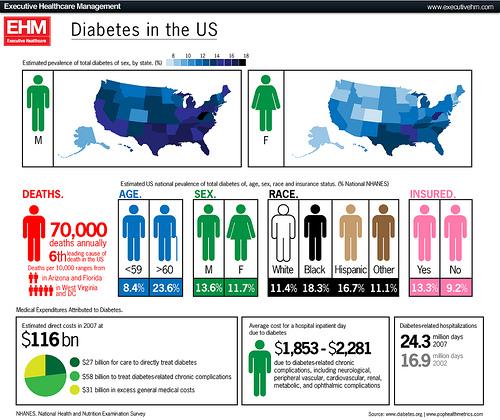 Type 2 diabetes diet mayo clinic 403 b