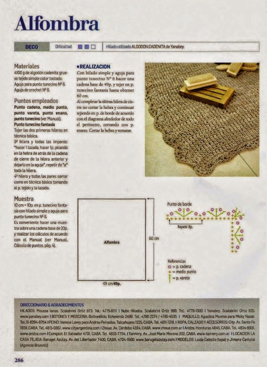 Decoracion De Baños Tejidos A Crochet:Decoración al crochet para el cuarto de baño