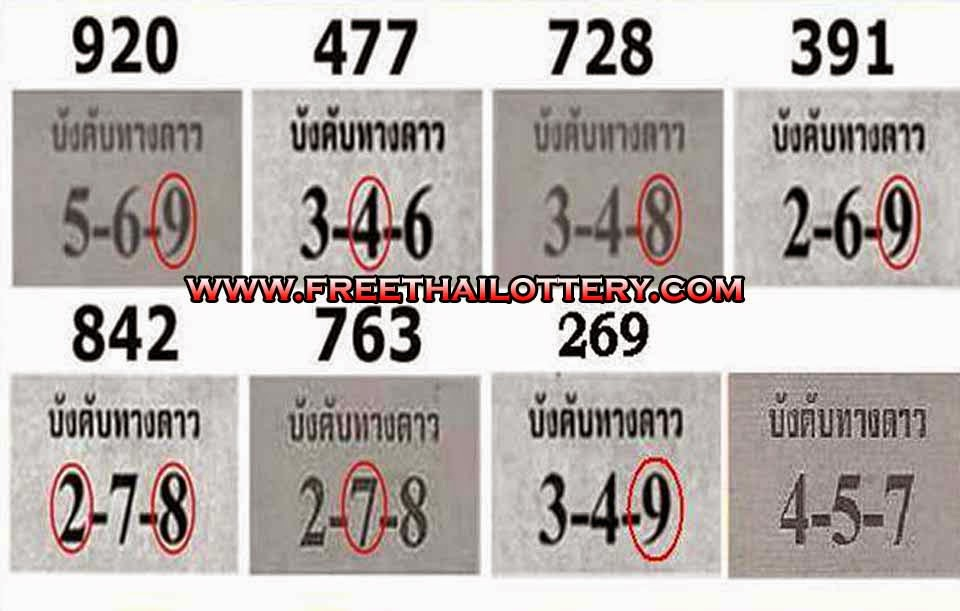 THAI LOTTERY LOTTO 3UP TASS TIP PAPER 01-10-2014