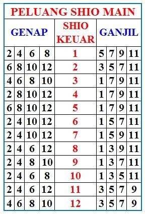 Prediksi Ekor Jitu Sgp Kamis 29 Juni 2017
