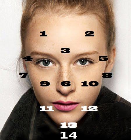 Диагностика по кожата на лицето - Фейс мапинг