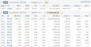 中国株コバンザメ投資ウォッチ銘柄watch20131112