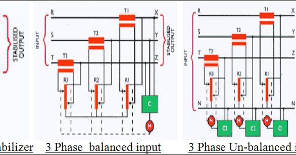 Abp Power Solution Pvt  Ltd   Circuit Diagram Of Servo