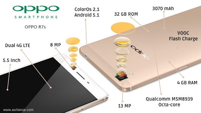 kamera oppo r7s - Oppo R7s, Smartphone Tangguh Dengan Beragam Fitur dan Spesifikasi Terbaik!