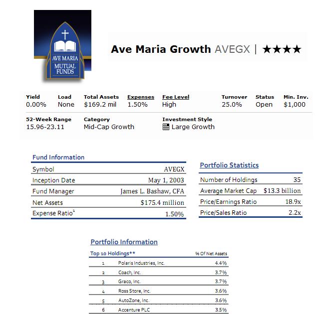 Ave Maria Growth Fund Avegx Mepb Financial