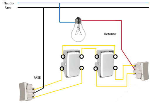 Single Pole Decorator Wall Switch 7501 furthermore Dimmer Switch3 further 4 Way Switch Wiring Diagram Fender also Electrical Wiring Diagram likewise Wiring Three Way Switches Diagrams. on three way dimmer switch schematic with wire