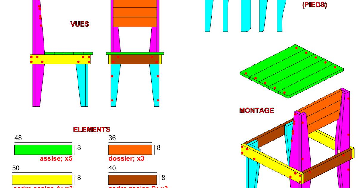 Briovere buffentis nouveau plan de meuble en palette de for Fabrication chaise en bois de palette