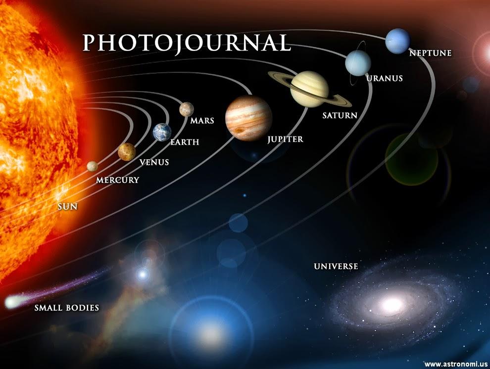 Planet Planet di Tata Surya