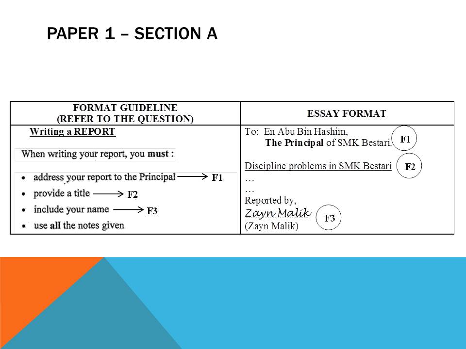 essay report writing format spm