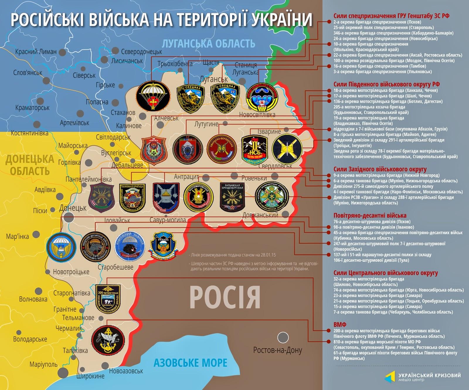 Російські війська на території України