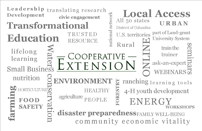 National Cooperative Extension