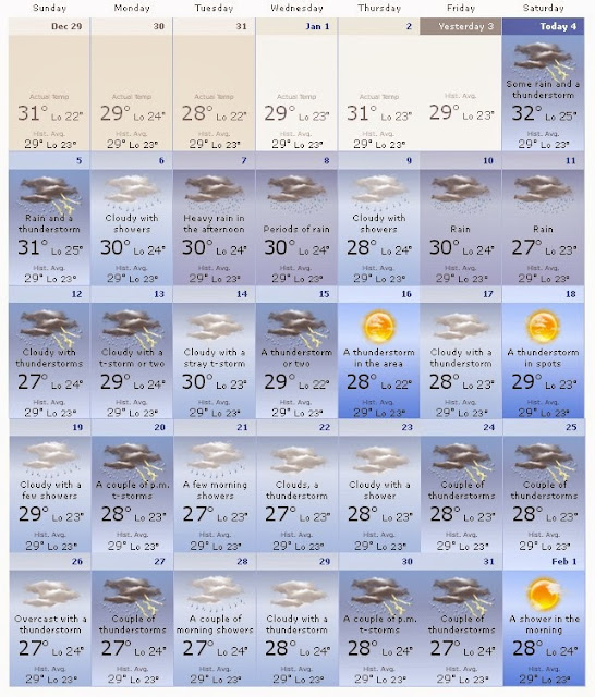 Bali Weather Forecast January 2014 For Tourists Guide Bali Weather