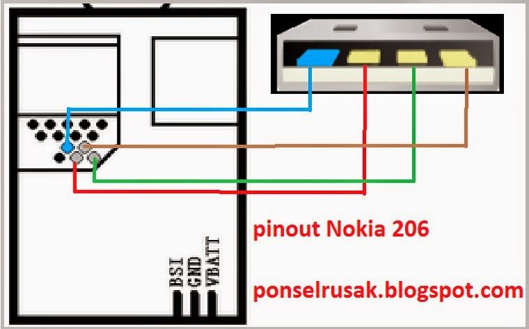 Нокиа 5228 как сделать передачу на флешку