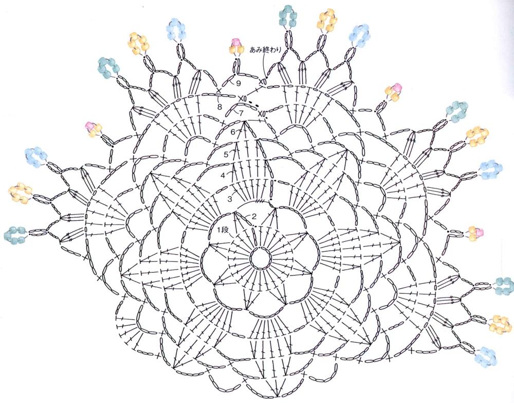 Схема вязания подставок под горячие чашки крючком