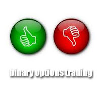 Everything about options trading