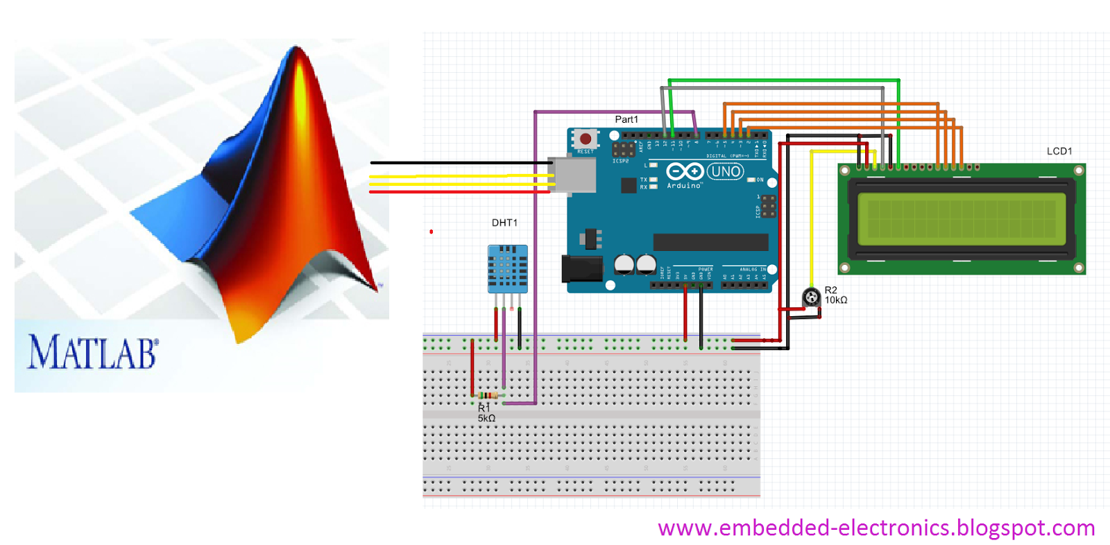 Embedded electronics dht interfacing with matlab and