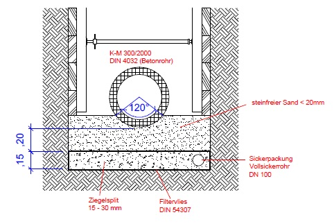 staatlich gepr fter bautechniker tiefbau. Black Bedroom Furniture Sets. Home Design Ideas
