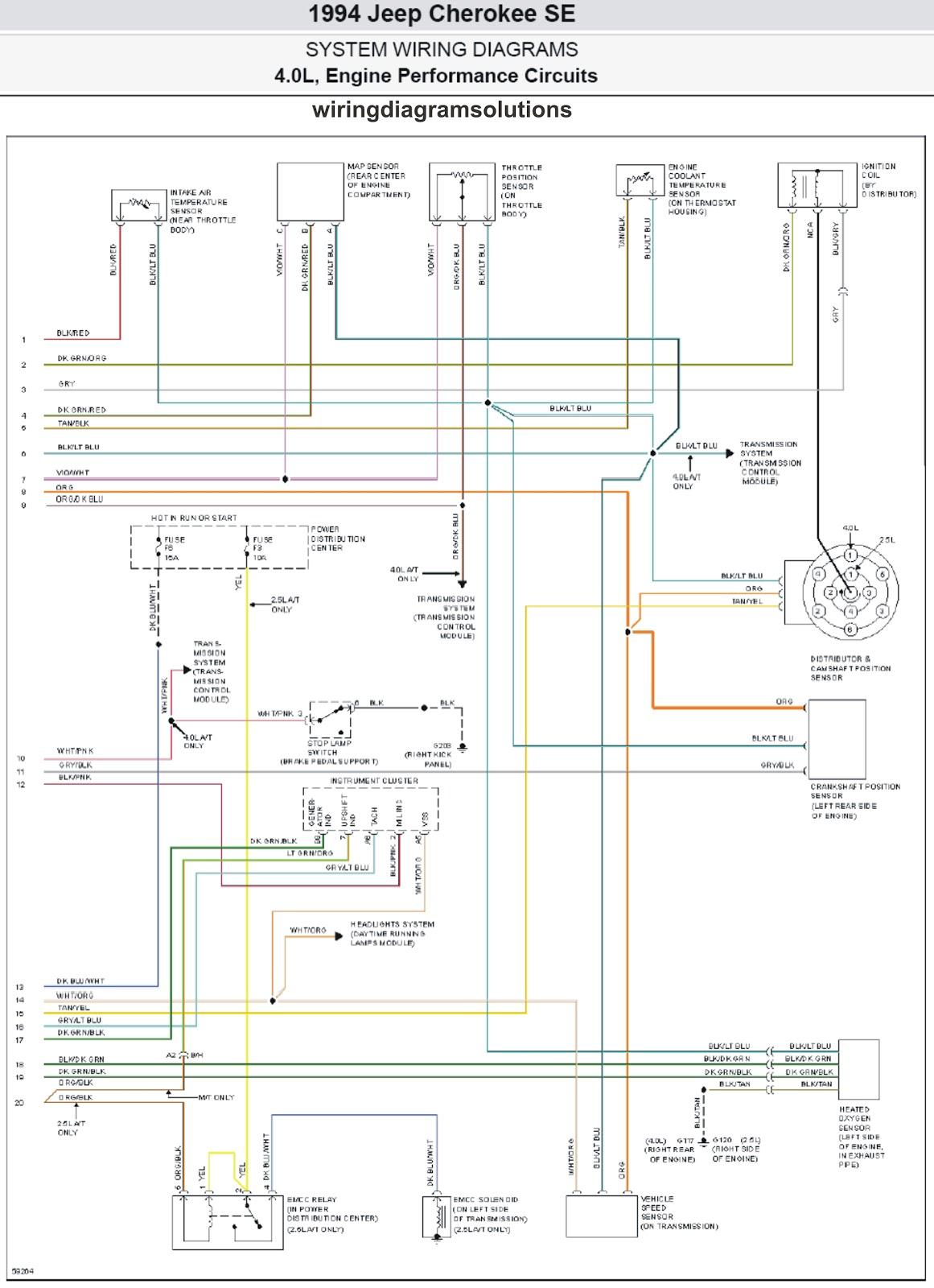 Diagram Audio Wiring Diagram For 1994 Jeep Cherokee Full Version Hd Quality Jeep Cherokee Ritualdiagrams Politopendays It