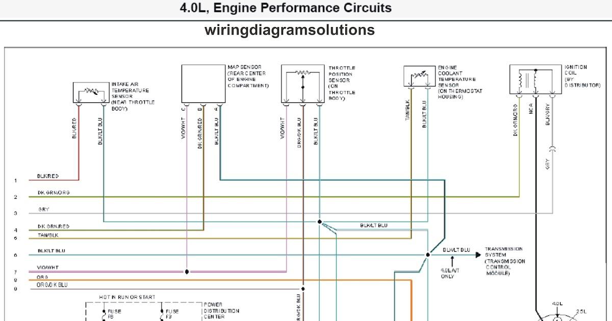 1994 Jeep Cherokee Se 4 0l Engine Performance Circuits