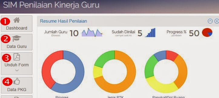 Cara Isi Nilai PKG dan PKKS Pada Aplikasi SIM PAK