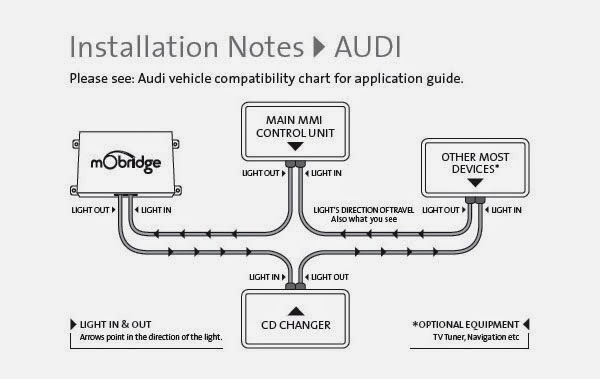 Oem Auto Integration Blog  November 2014