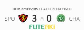 O placar de Sport 3x0 Chapecoense pela 28ª rodada do Brasileirão 2015